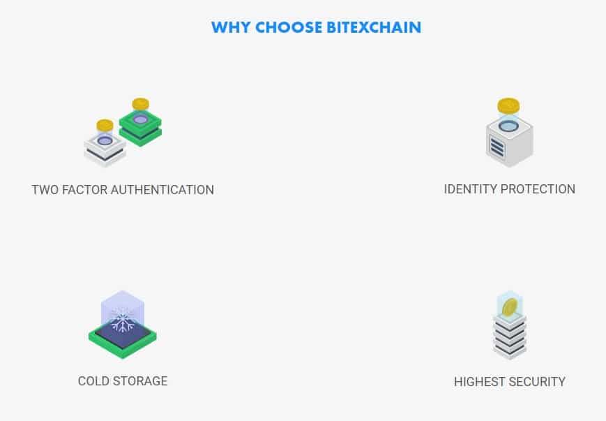 BitExChain Security