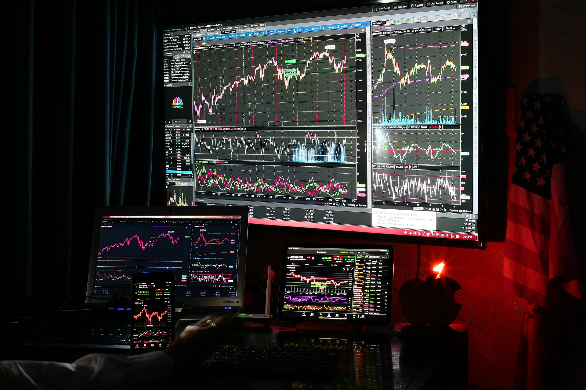 Group500 trading instruments