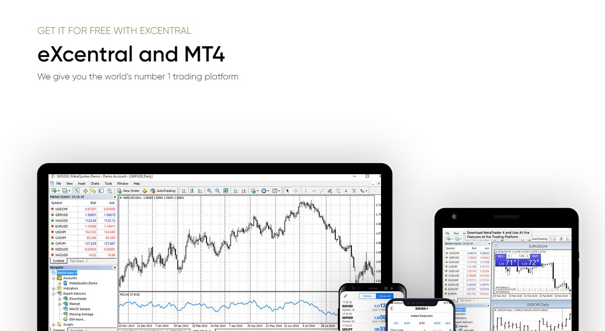 The trusted MT4 platform